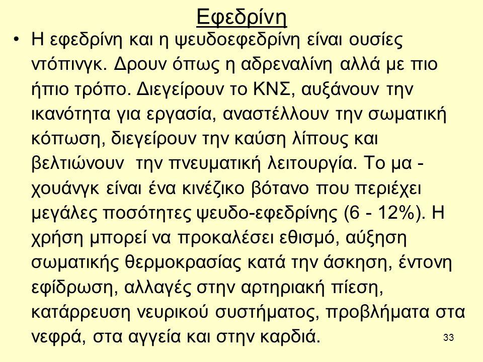 Εφεδρίνη