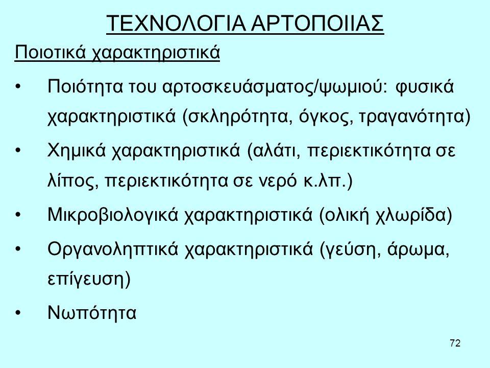 ΤΕΧΝΟΛΟΓΙΑ ΑΡΤΟΠΟΙΙΑΣ
