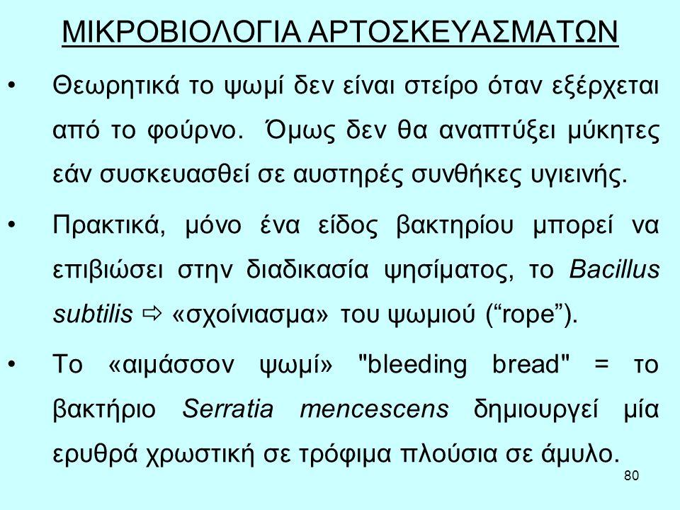 ΜΙΚΡΟΒΙΟΛΟΓΙΑ ΑΡΤΟΣΚΕΥΑΣΜΑΤΩΝ