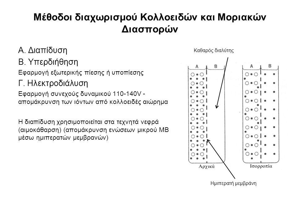 Μέθοδοι διαχωρισμού Κολλοειδών και Μοριακών Διασπορών