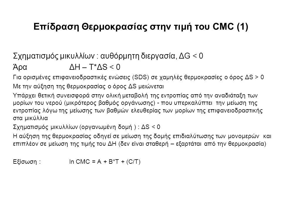 Επίδραση Θερμοκρασίας στην τιμή του CMC (1)