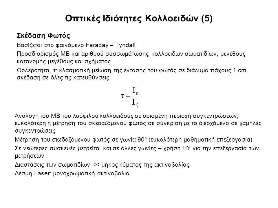 Οπτικές Ιδιότητες Κολλοειδών (5)