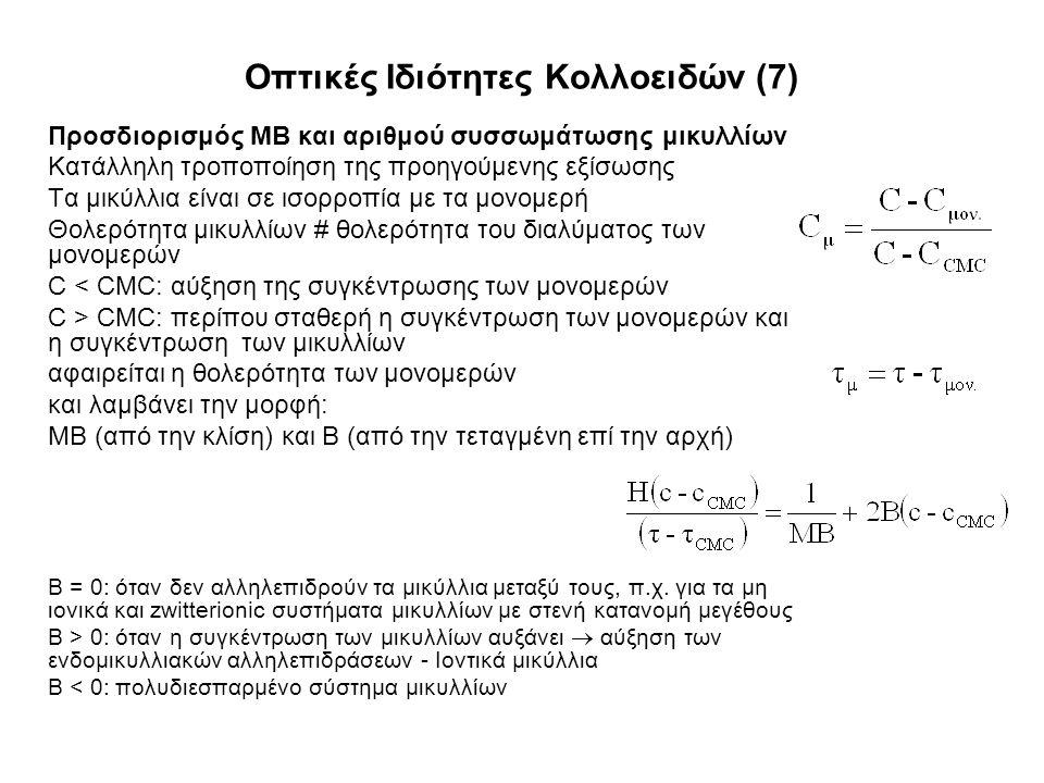 Οπτικές Ιδιότητες Κολλοειδών (7)