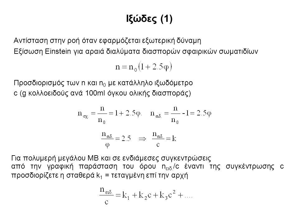 Ιξώδες (1) Αντίσταση στην ροή όταν εφαρμόζεται εξωτερική δύναμη