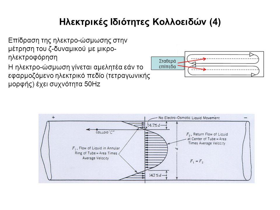 Ηλεκτρικές Ιδιότητες Κολλοειδών (4)