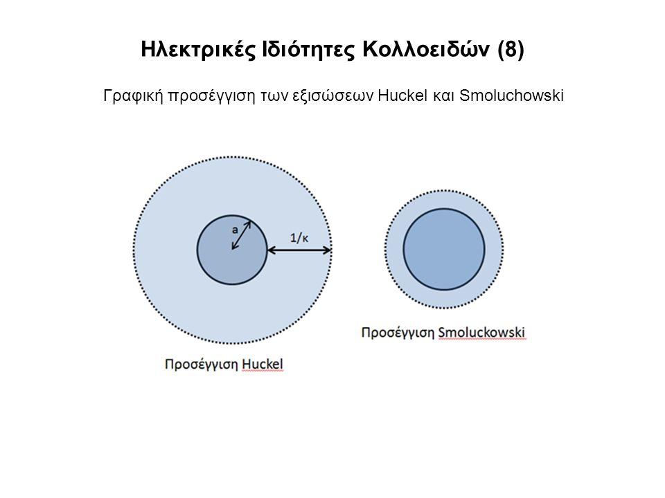 Ηλεκτρικές Ιδιότητες Κολλοειδών (8)