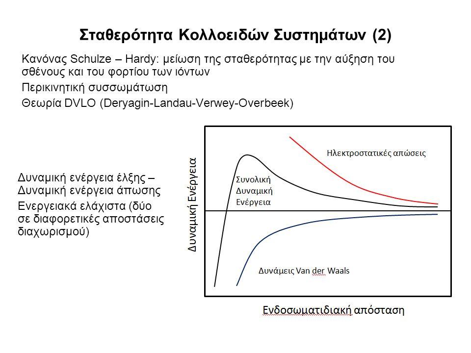 Σταθερότητα Κολλοειδών Συστημάτων (2)