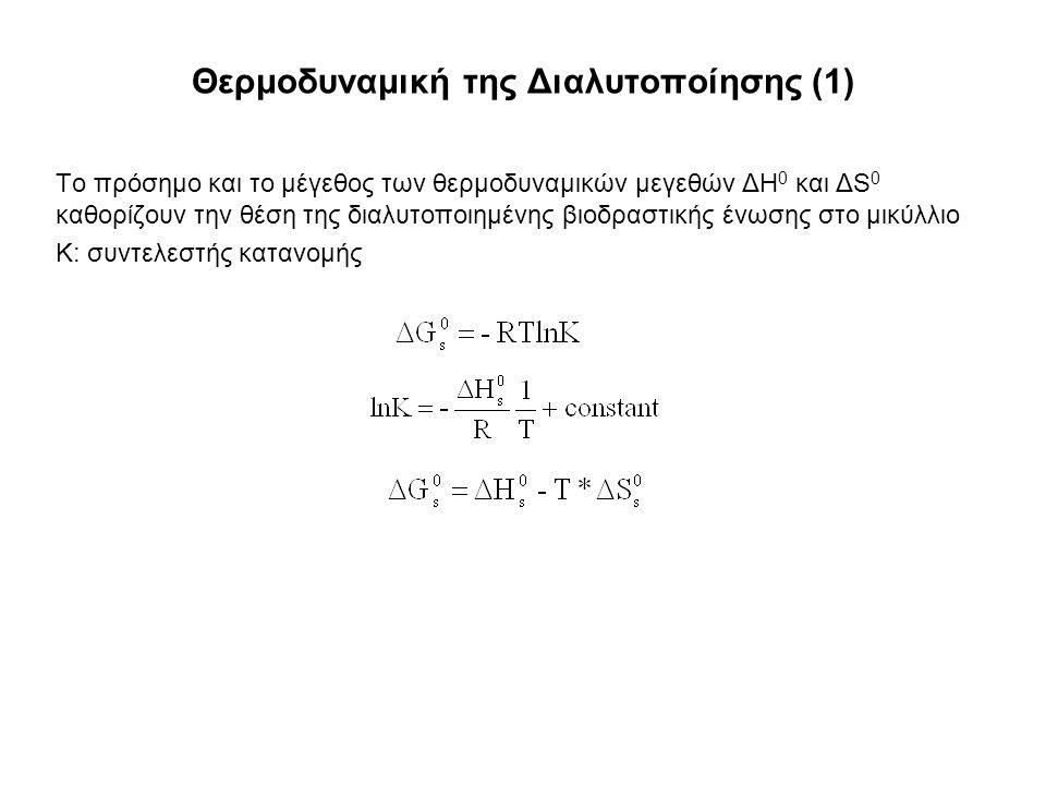 Θερμοδυναμική της Διαλυτοποίησης (1)