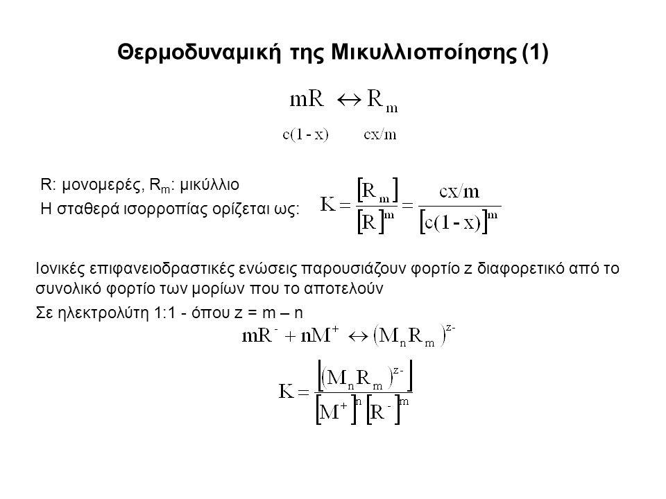 Θερμοδυναμική της Μικυλλιοποίησης (1)