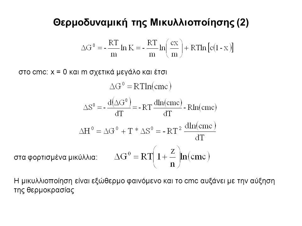 Θερμοδυναμική της Μικυλλιοποίησης (2)