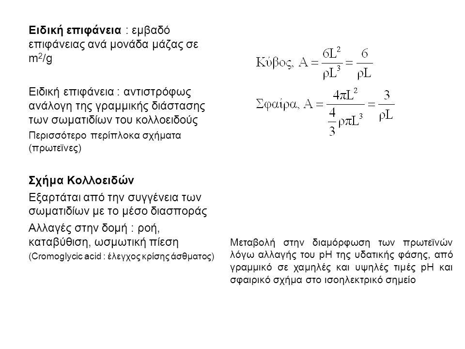 Ειδική επιφάνεια : εμβαδό επιφάνειας ανά μονάδα μάζας σε m2/g
