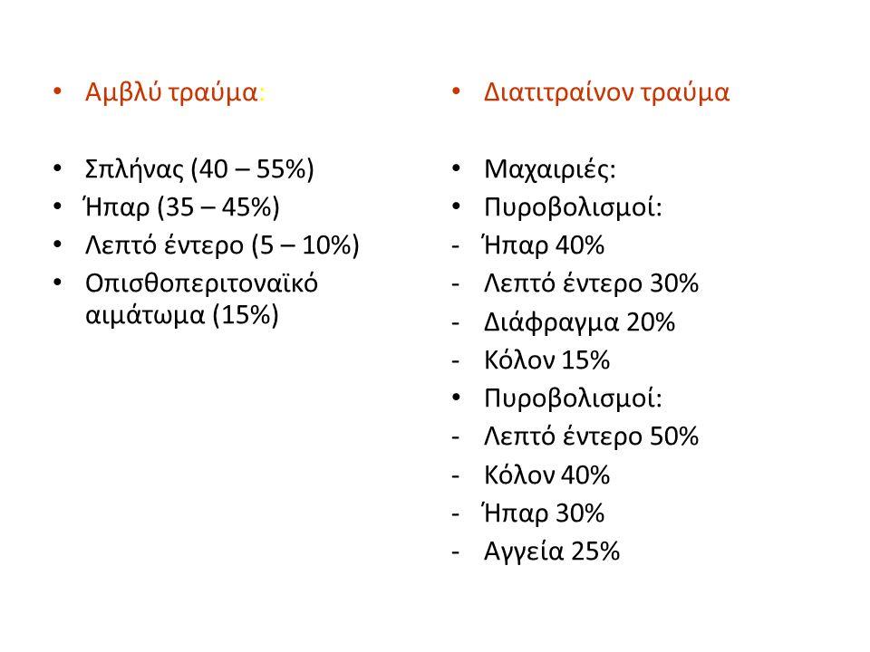 Αμβλύ τραύμα: Σπλήνας (40 – 55%) Ήπαρ (35 – 45%) Λεπτό έντερο (5 – 10%) Οπισθοπεριτοναϊκό αιμάτωμα (15%)