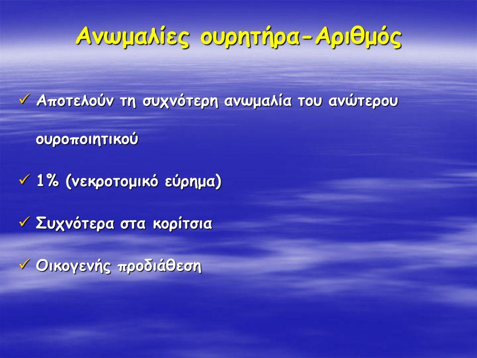 Ανωμαλίες ουρητήρα-Αριθμός