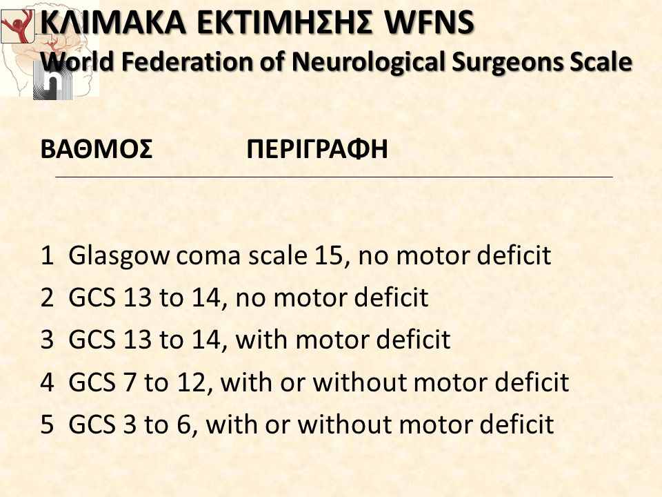 ΚΛΙΜΑΚΑ ΕΚΤΙΜΗΣΗΣ WFNS World Federation of Neurological Surgeons Scale