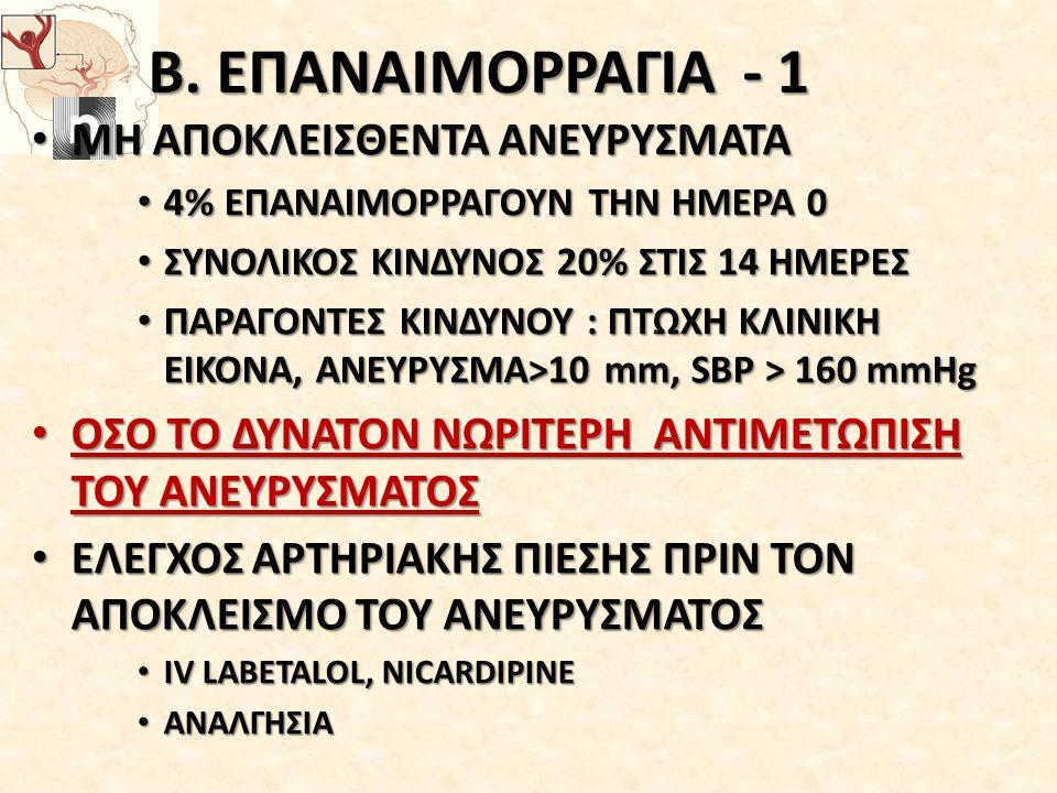 B. ΕΠΑΝΑΙΜΟΡΡΑΓΙΑ - 1 ΜΗ ΑΠΟΚΛΕΙΣΘΕΝΤΑ ΑΝΕΥΡΥΣΜΑΤΑ