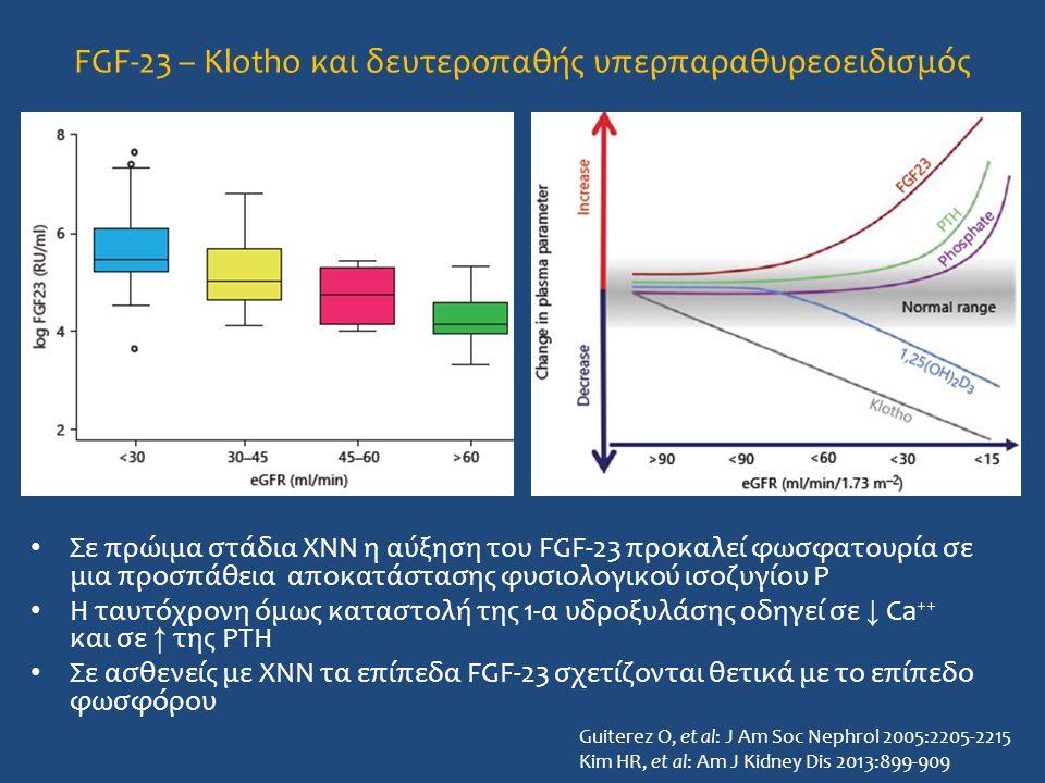FGF-23 – Klotho και δευτεροπαθής υπερπαραθυρεοειδισμός