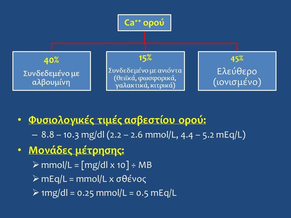 Φυσιολογικές τιμές ασβεστίου ορού: Μονάδες μέτρησης: