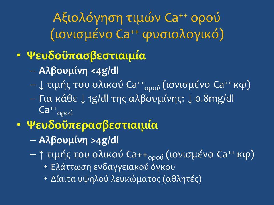 Αξιολόγηση τιμών Ca++ ορού (ιονισμένο Ca++ φυσιολογικό)