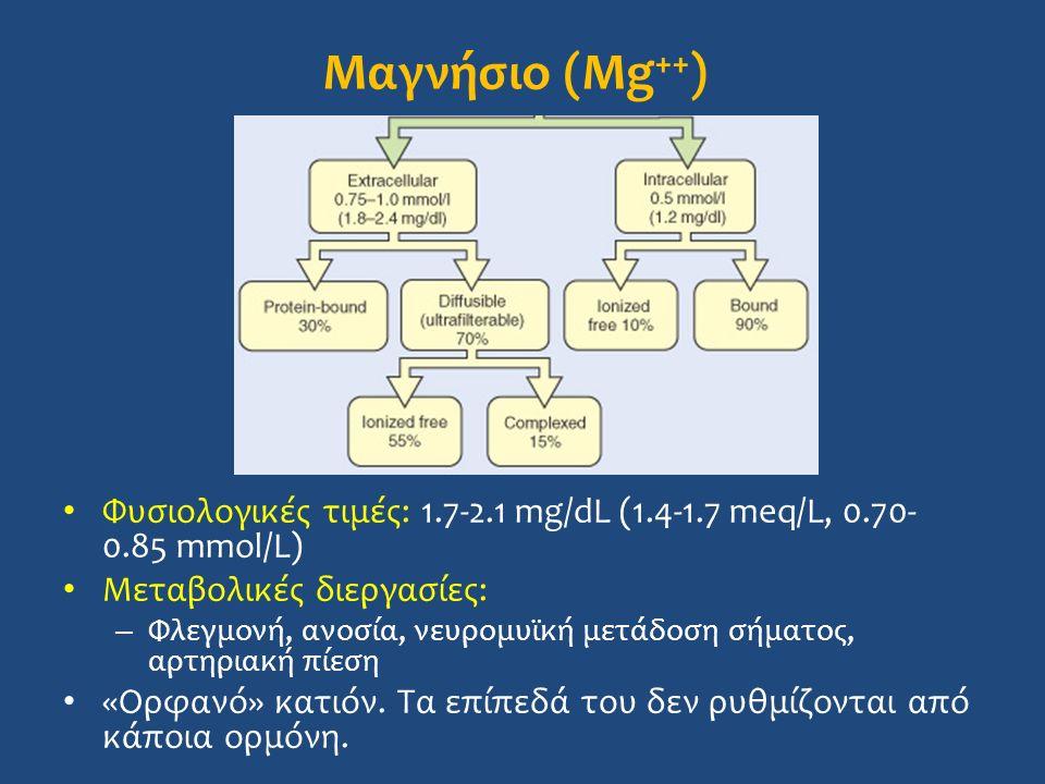 Μαγνήσιο (Mg++) Φυσιολογικές τιμές: 1.7-2.1 mg/dL (1.4-1.7 meq/L, 0.70-0.85 mmol/L) Μεταβολικές διεργασίες: