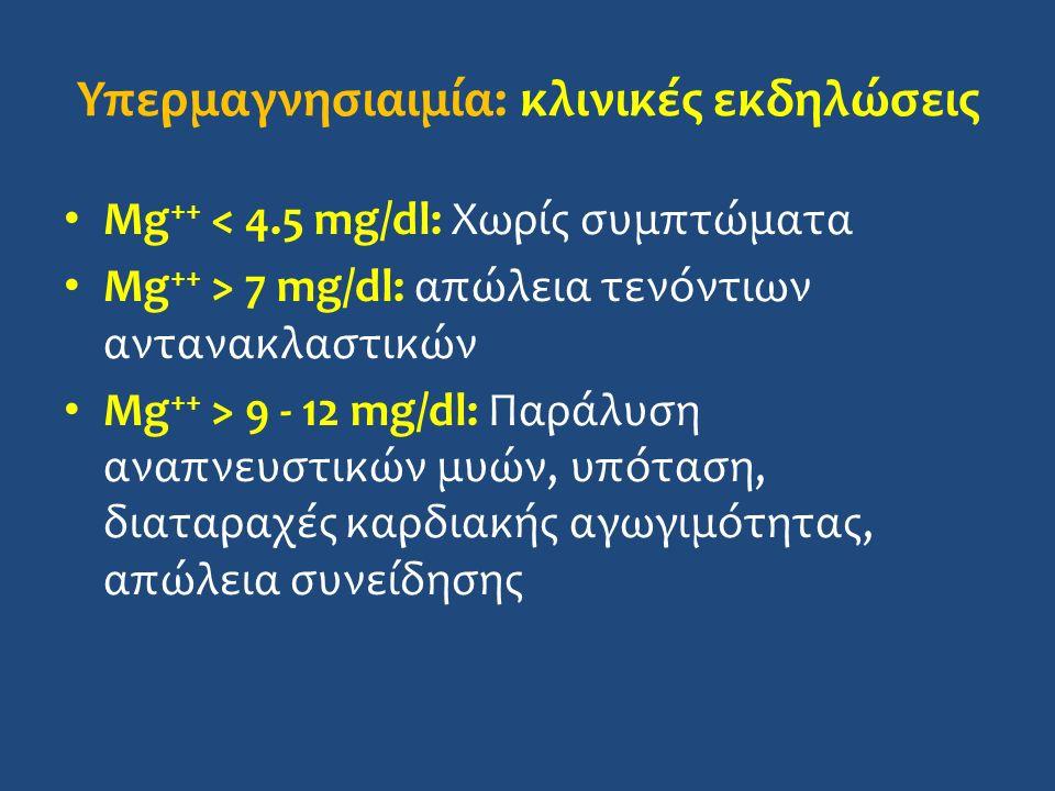 Υπερμαγνησιαιμία: κλινικές εκδηλώσεις