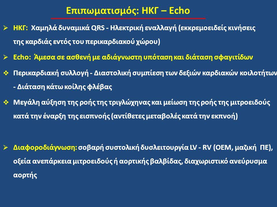 Επιπωματισμός: ΗΚΓ – Echo