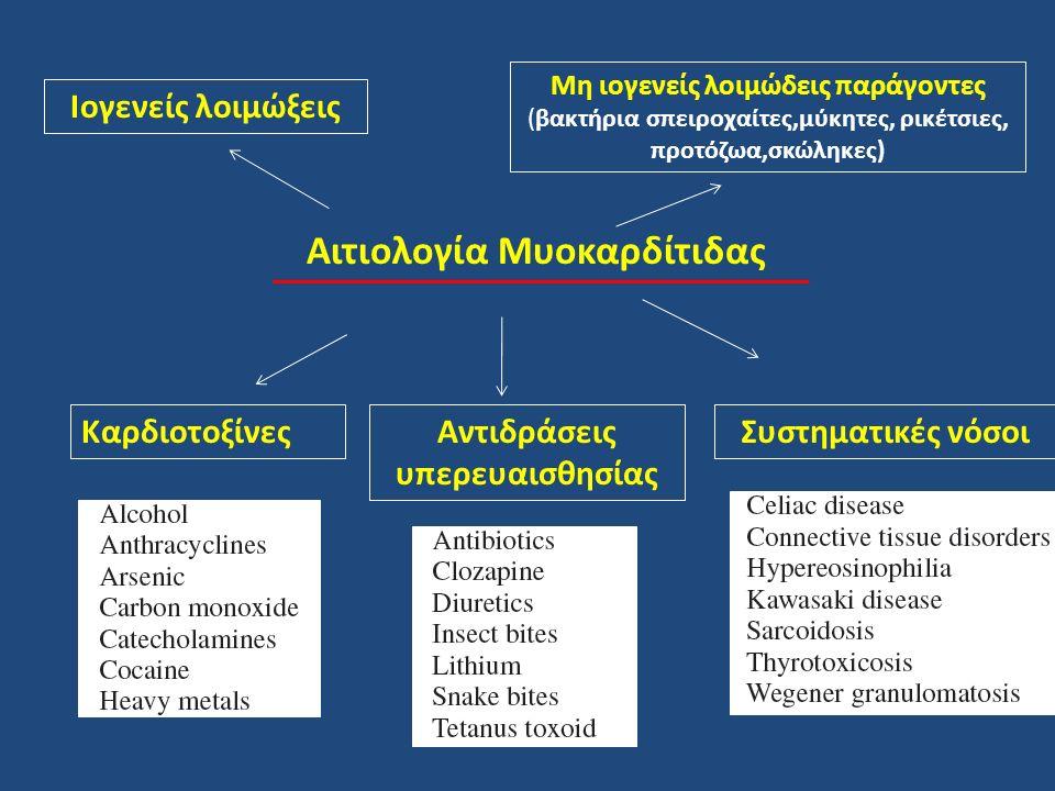 Αιτιολογία Μυοκαρδίτιδας Αντιδράσεις υπερευαισθησίας
