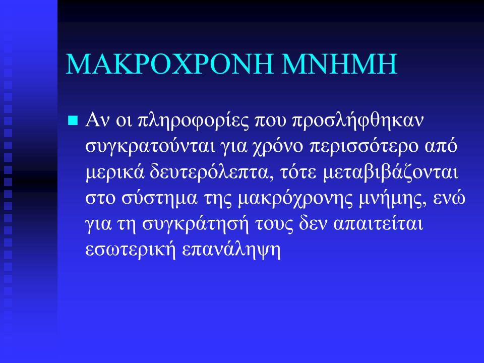 ΜΑΚΡΟΧΡΟΝΗ ΜΝΗΜΗ