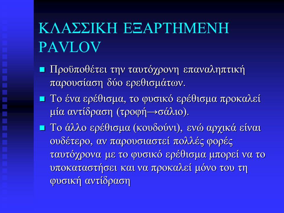 ΚΛΑΣΣΙΚΗ ΕΞΑΡΤΗΜΕΝΗ PAVLOV