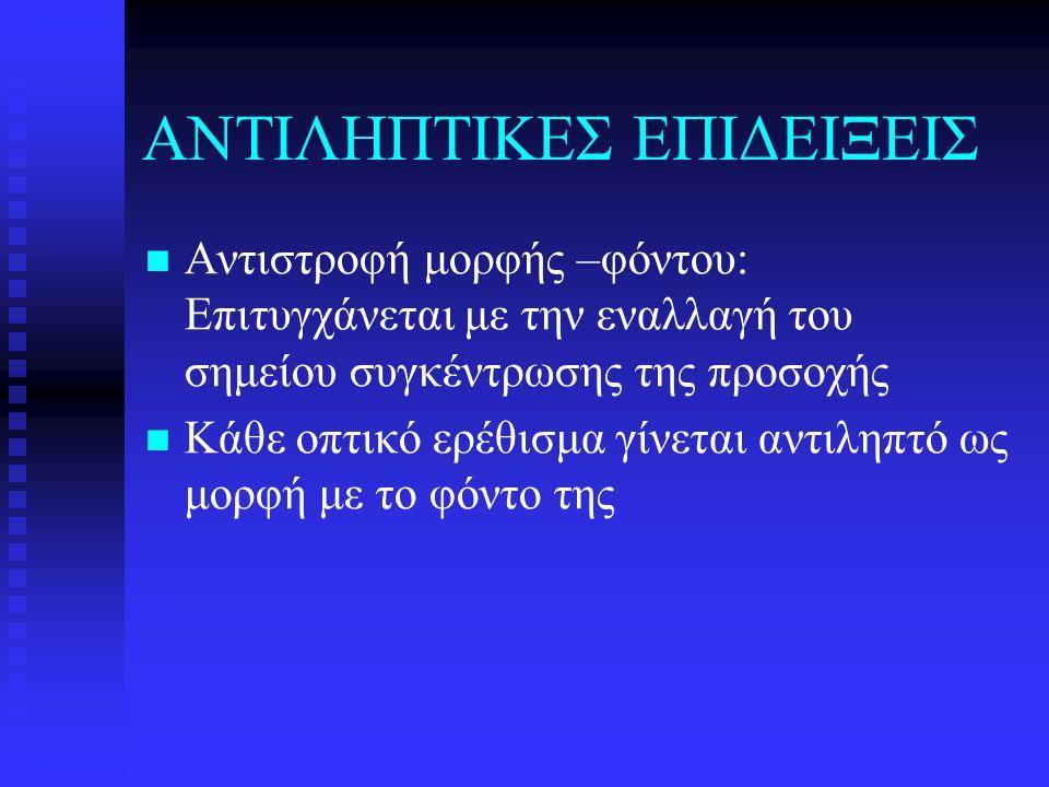 ΑΝΤΙΛΗΠΤΙΚΕΣ ΕΠΙΔΕΙΞΕΙΣ