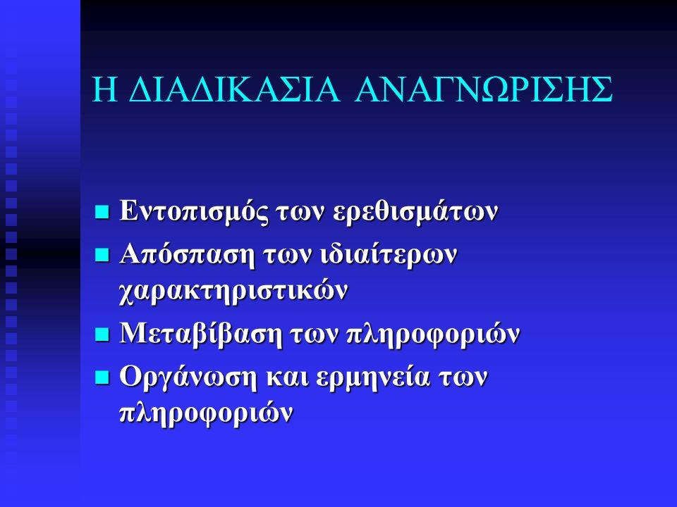 Η ΔΙΑΔΙΚΑΣΙΑ ΑΝΑΓΝΩΡΙΣΗΣ