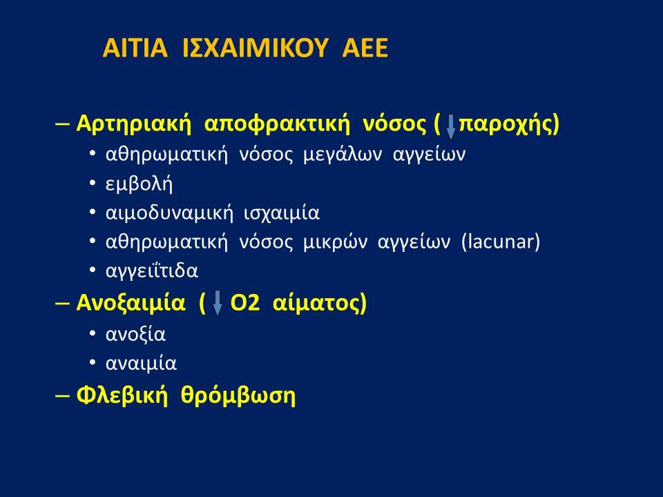 ΑΙΤΙΑ ΙΣΧΑΙΜΙΚΟΥ ΑΕΕ Αρτηριακή αποφρακτική νόσος ( παροχής)
