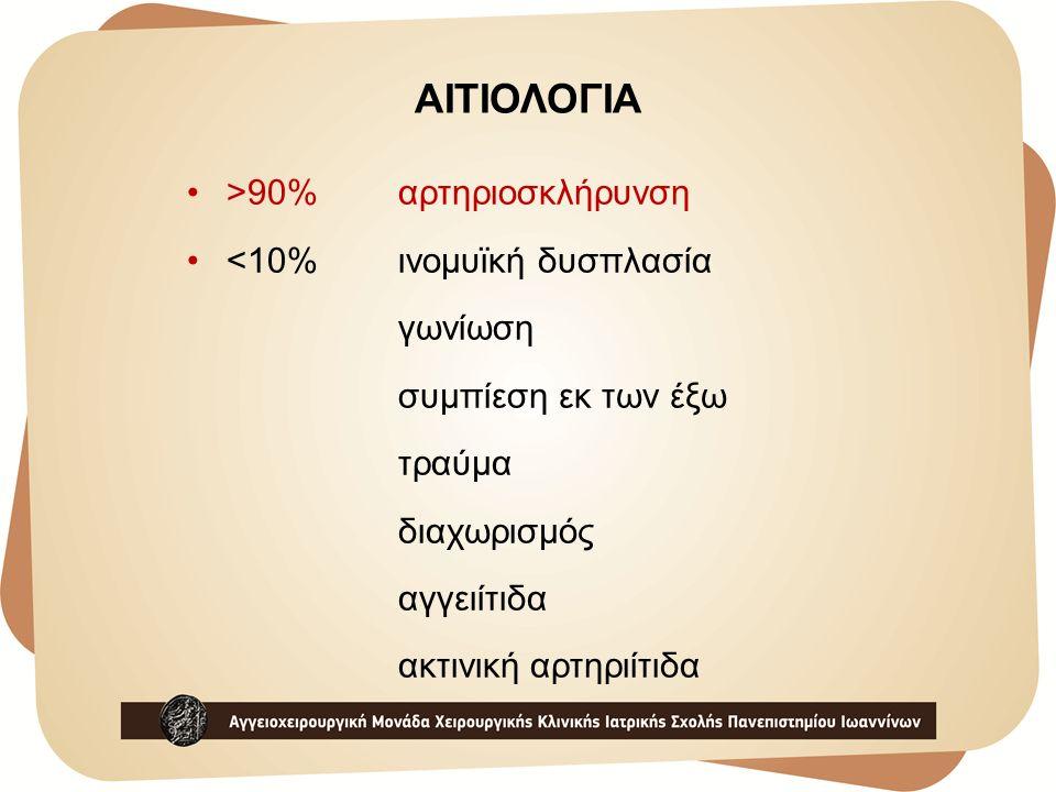 ΑΙΤΙΟΛΟΓΙΑ >90% αρτηριοσκλήρυνση <10% ινομυϊκή δυσπλασία γωνίωση