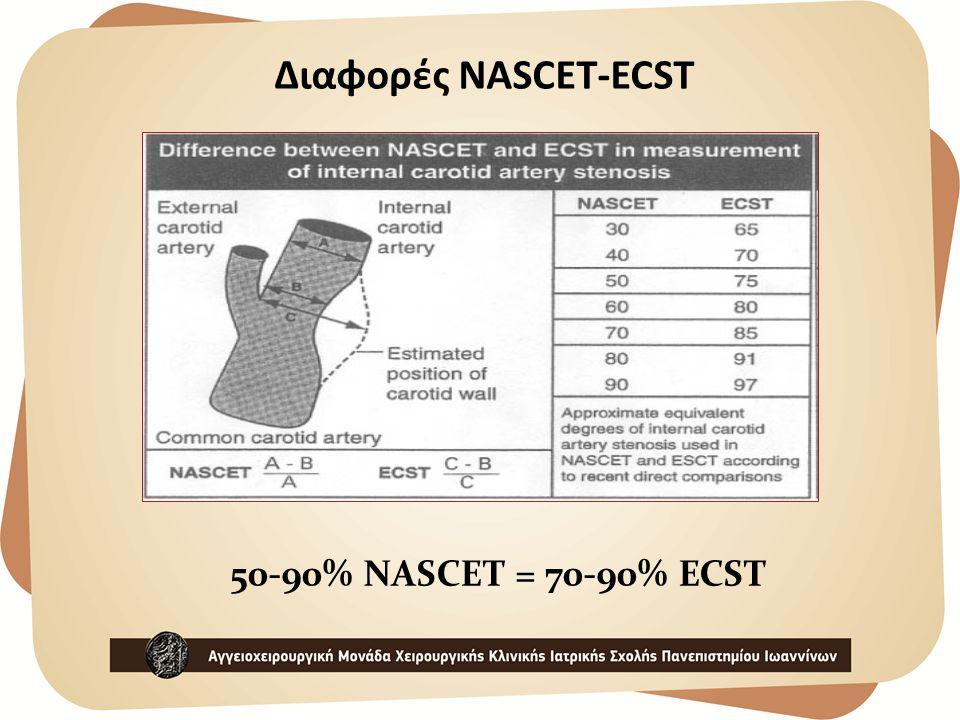 Διαφορές NASCET-ECST 50-90% NASCET = 70-90% ECST