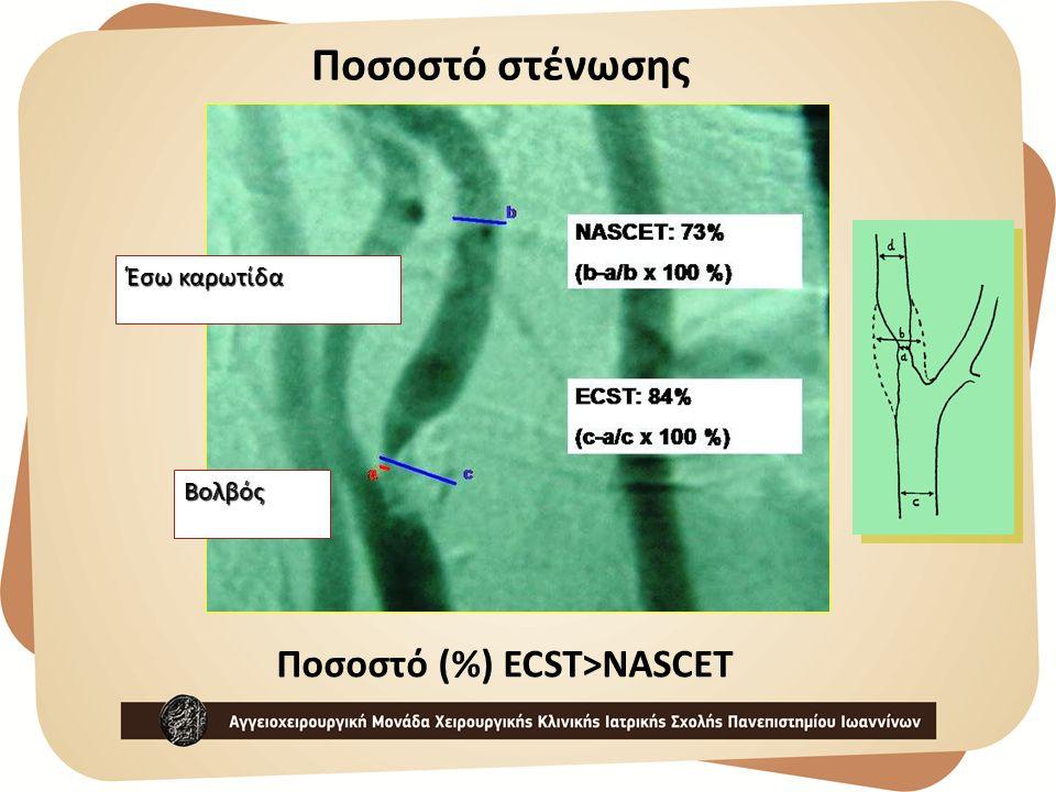 Ποσοστό (%) ECST>NASCET
