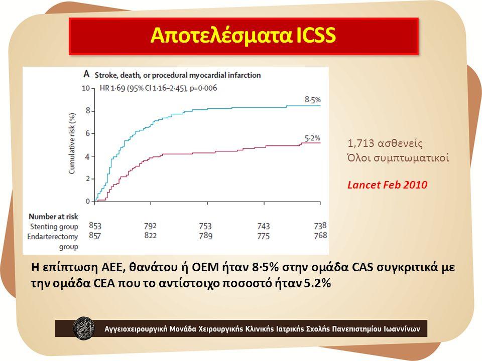 Αποτελέσματα ICSS 1,713 ασθενείς. Όλοι συμπτωματικοί. Lancet Feb 2010.