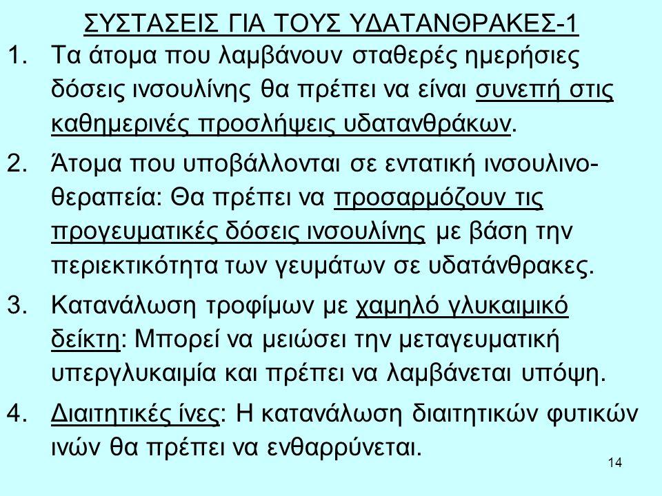 ΣΥΣΤΑΣΕΙΣ ΓΙΑ ΤΟΥΣ ΥΔΑΤΑΝΘΡΑΚΕΣ-1
