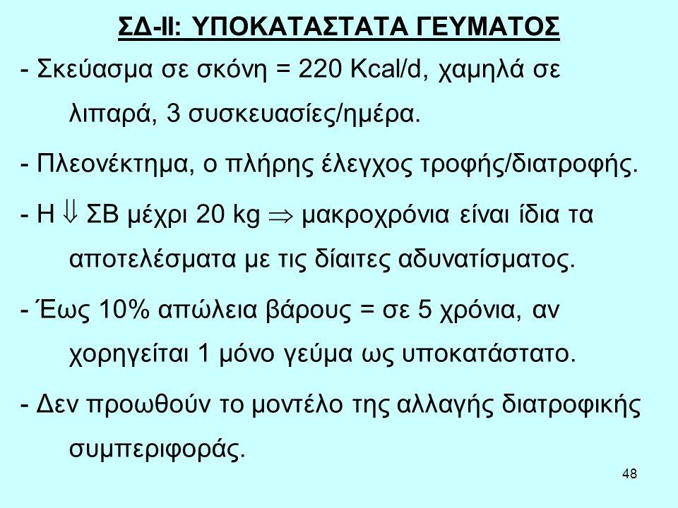ΣΔ-ΙΙ: ΥΠΟΚΑΤΑΣΤΑΤΑ ΓΕΥΜΑΤΟΣ