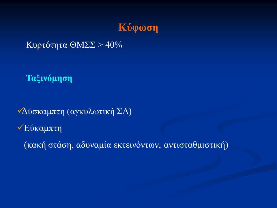 Κύφωση Κυρτότητα ΘΜΣΣ > 40% Ταξινόμηση Δύσκαμπτη (αγκυλωτική ΣΑ)