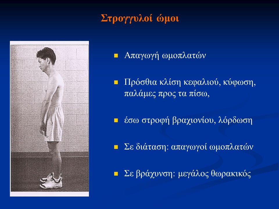 Στρογγυλοί ώμοι Απαγωγή ωμοπλατών