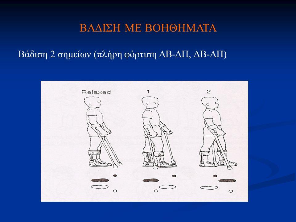 ΒΑΔΙΣΗ ΜΕ ΒΟΗΘΗΜΑΤΑ Βάδιση 2 σημείων (πλήρη φόρτιση ΑΒ-ΔΠ, ΔΒ-ΑΠ)