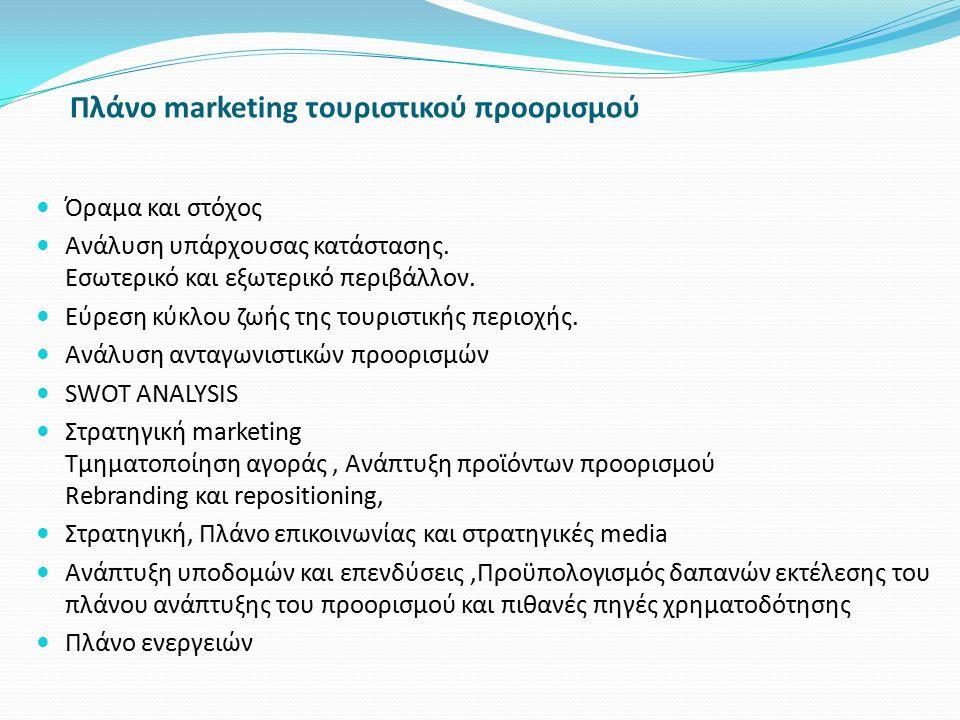 Πλάνο marketing τουριστικού προορισμού