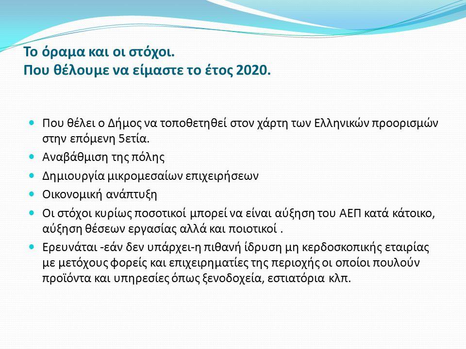 Το όραμα και οι στόχοι. Που θέλουμε να είμαστε το έτος 2020.