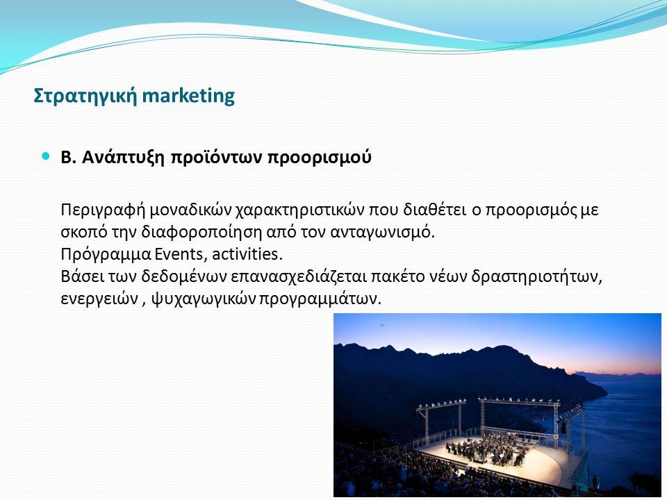 Στρατηγική marketing
