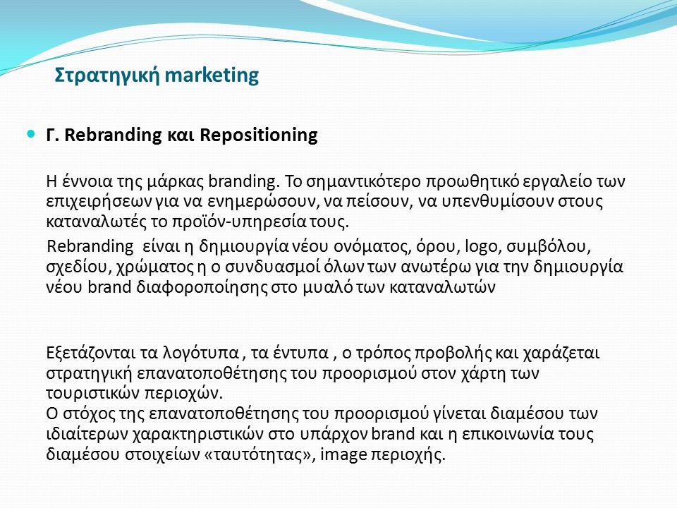 Στρατηγική marketing Γ. Rebranding και Repositioning