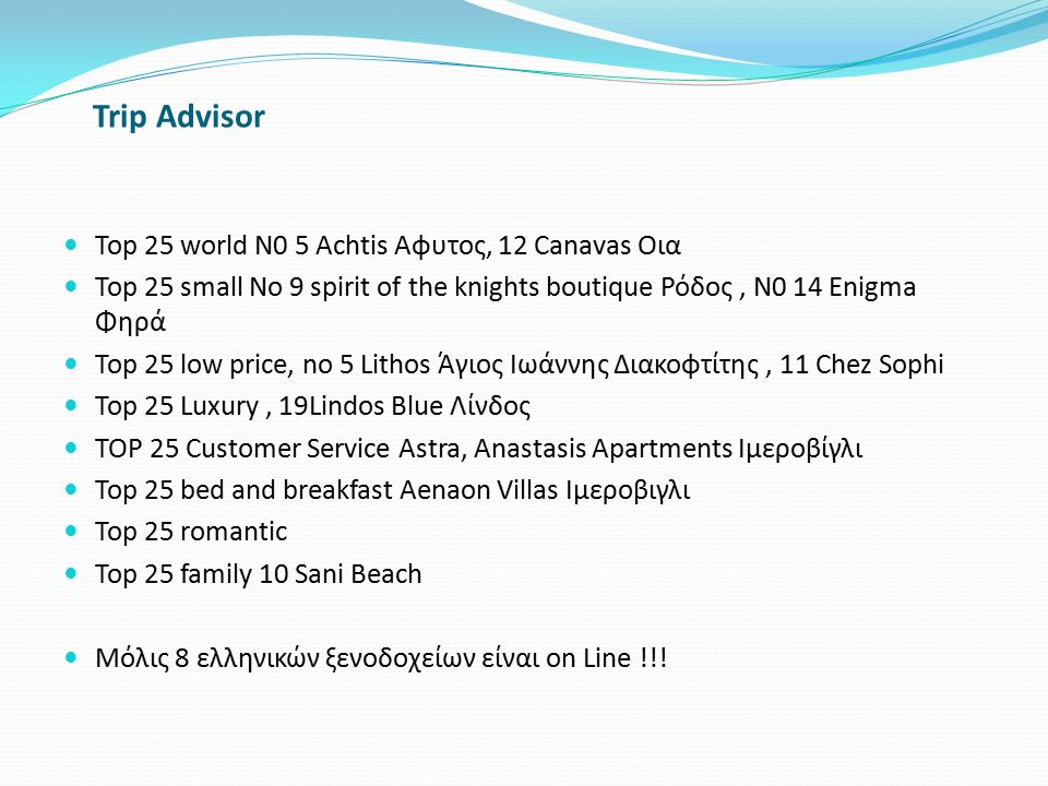 Trip Advisor Top 25 world N0 5 Achtis Αφυτος, 12 Canavas Οια