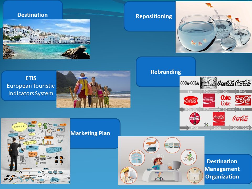 Destination Repositioning. Rebranding. ETIS. European Touristic. Indicators System. Marketing Plan.