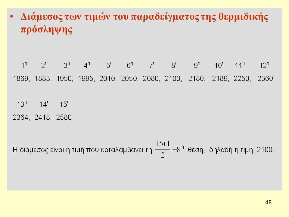 Διάμεσος των τιμών του παραδείγματος της θερμιδικής πρόσληψης