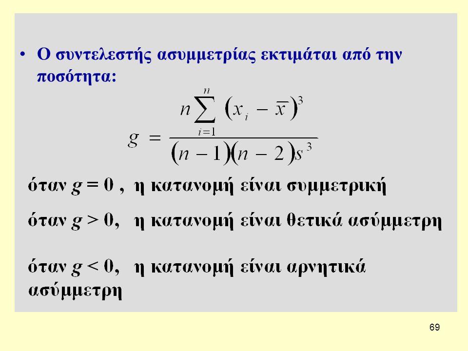 O συντελεστής ασυμμετρίας εκτιμάται από την ποσότητα: