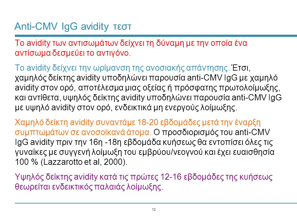 Anti-CMV IgG avidity τεστ
