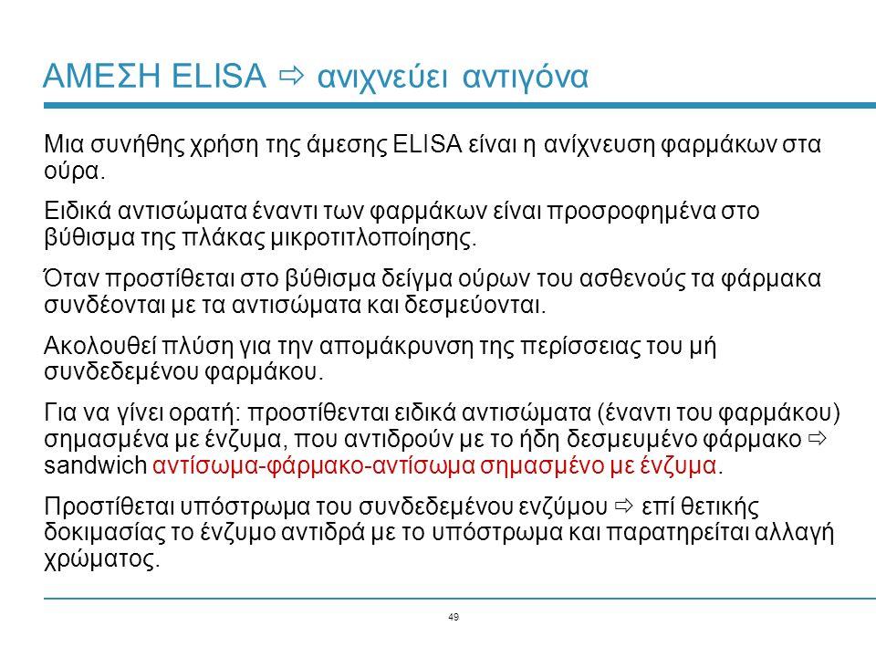ΑΜΕΣΗ ELISA  ανιχνεύει αντιγόνα